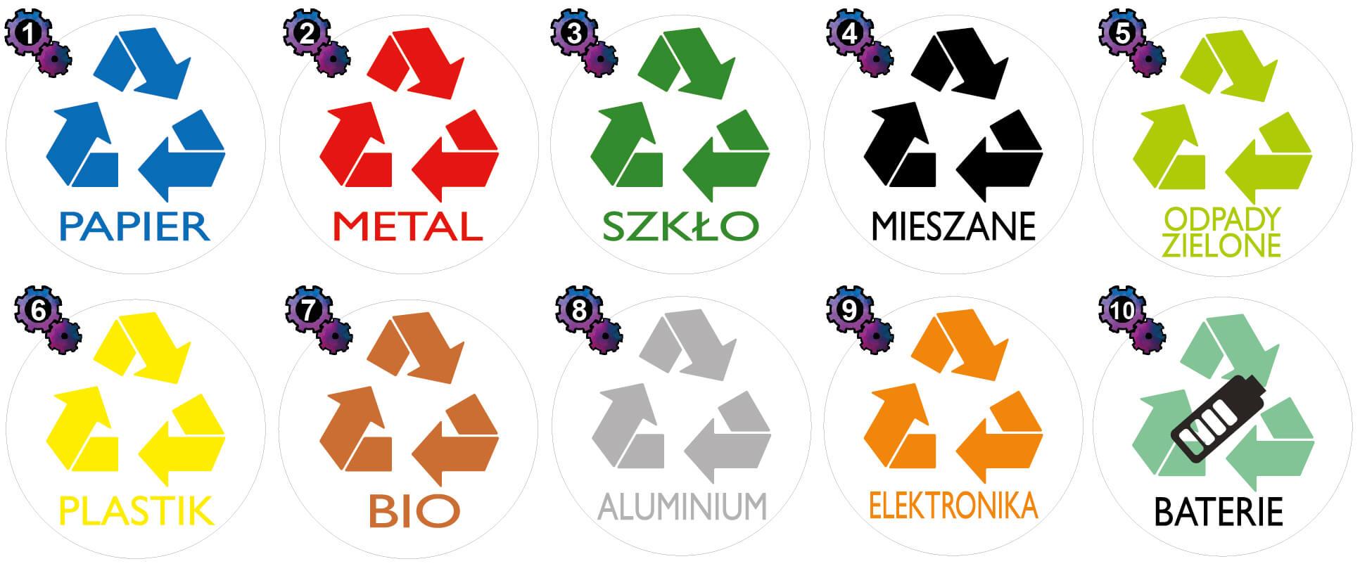 naklejki segregacja śmieci